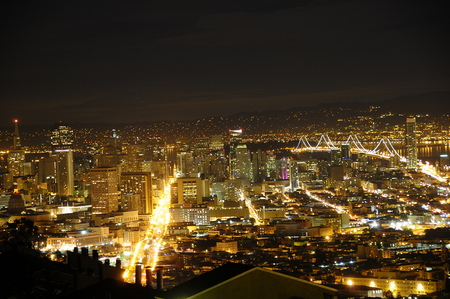Best city views